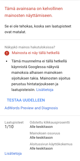 Google AdWords Ad Rank Hylätty Mainos